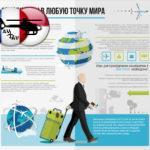 Кипр - купить дешевые авиабилеты и забронировать лучшие отели на Кипре